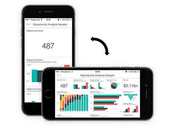 application power bi sur iphone