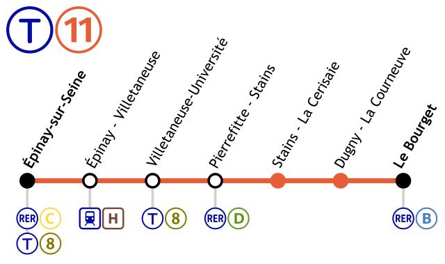 Plan tramway t11 express