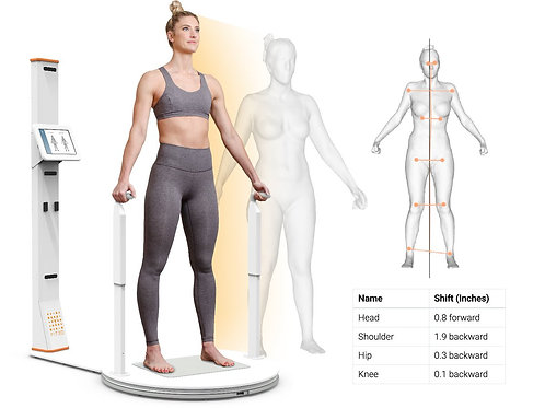Unlimited 3-D Body Monthly Scans