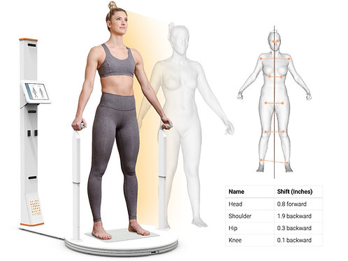 Fit 3D Body Scan Analysis