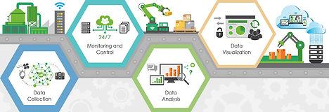 industrial_automation_1170x400_en.jpg
