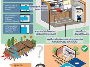 เคล็ดลับหมอบ้าน #07 : หลักการออกแบบห้องครัว