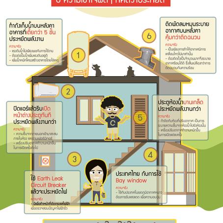 ไอเดียหมอบ้าน #15 : ความเข้าใจผิดๆ เกี่ยวกับบ้านประหยัดพลังงาน