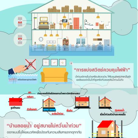 ไอเดียหมอบ้าน #24 : ป้องกันและระวังบ้านก่อนน้ำท่วม