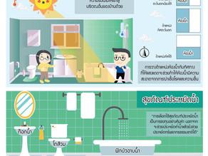 เคล็ดลับหมอบ้าน #11 : หลักการออกแบบห้องน้ำที่ดี