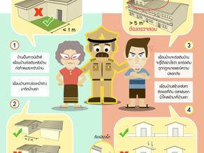 ไอเดียหมอบ้าน #04 : แก้ปัญหาเพื่อนบ้านกวนใจ