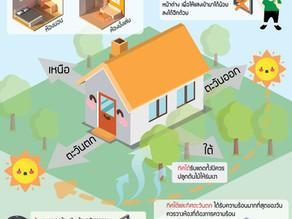 เคล็ดลับหมอบ้าน #10 : บ้านร้อนหรือเย็น เริ่มตั้งแต่การวางผัง