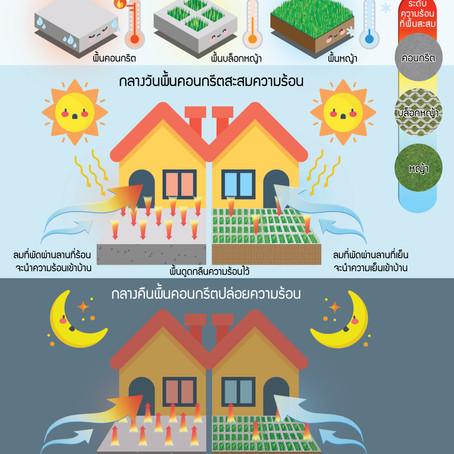 เคล็ดลับหมอบ้าน #09 : วิธีลดการสะสมความร้อน