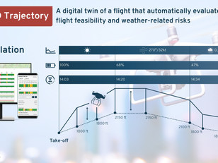 Smart 4D Trajectory - How to automate flight ops of drones and eVTOLs without risking flight safety