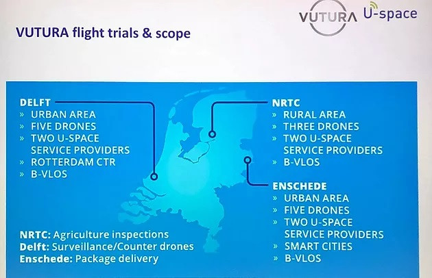 Enabling BVLOS drone flights in urban environment within U-Space in the Netherlands