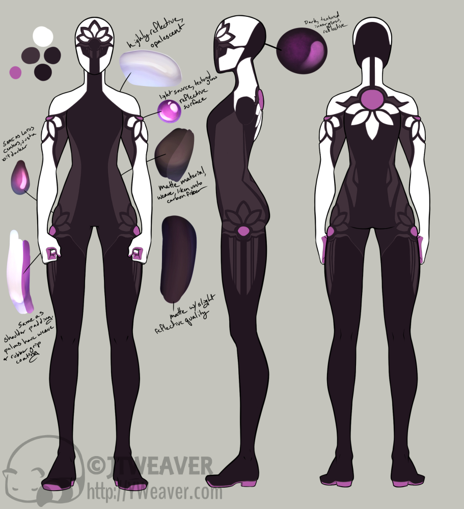 Nucifera Final Design