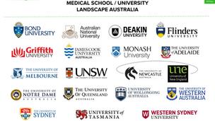 Landscape Snapshot: Medical School / University Sector Australia