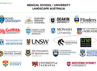 Landscape Snapshot: Medical School / University Sector Australia