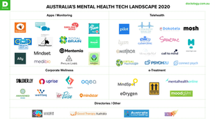 Mental Health Tech Australia 2020