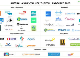 Mental Health Tech Australia 2020