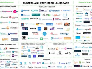 Australia's Healthtech Landscape 2020
