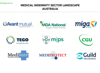 Landscape Snapshot: Medical Indemnity in Australia