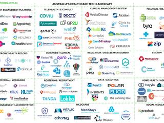 Landscape Snapshot: Healthcare Tech Australia V2