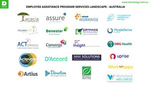 Landscape Snapshot: Employee Assistance Program (EAP) Services Australia