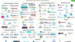 Landscape Snapshot: Healthcare Tech Australia 2019