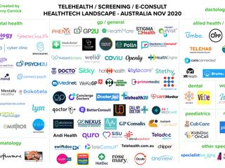 👩🏻💻 Telehealth Australia Landscape Nov 2020 💊