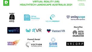 🥽 Virtual Reality (VR) Healthtech Landscape Australia 2021 🏥