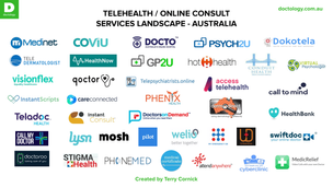 Landscape Snapshot: Telehealth / Online Consult Services Australia