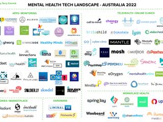 🗺️ Mental Health Tech Landscape Australia 2022 💻