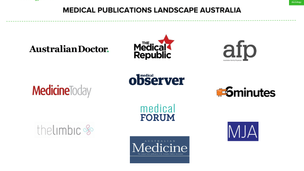 Landscape Snapshot: Medical Publications Australia
