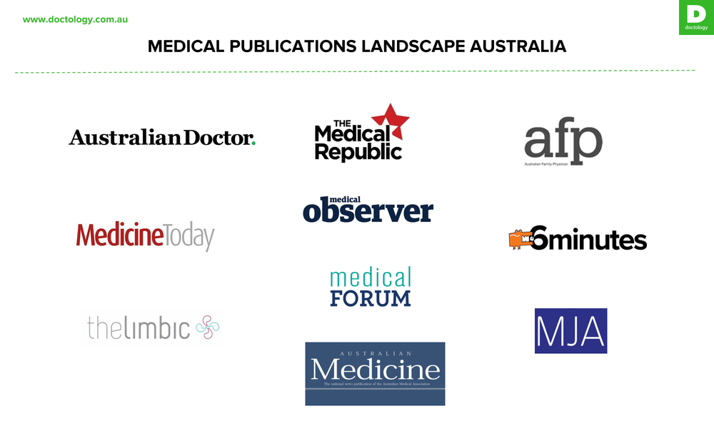 Landscape Snapshot: Medical Publications Australia