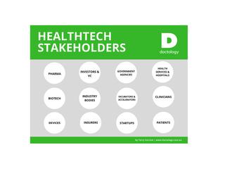 Australia's Healthtech Stakeholders