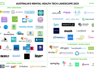 🗺️ Mental Health Tech Australia Landscape 2021 🧠