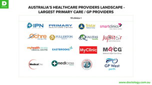 Landscape Snapshot: Largest Primary Care / GP Providers Australia