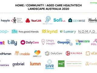 Australia's Home / Aged Care Healthtech Landscape 2020