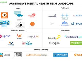 Landscape Snapshot: Mental Health Tech Australia