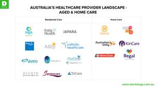 Landscape Snapshot: Aged Care / Home Care Providers Australia