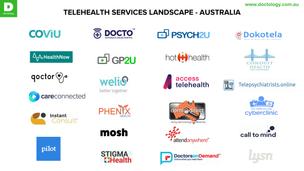 Landscape Snapshot: Telehealth / Telemedicine Australia