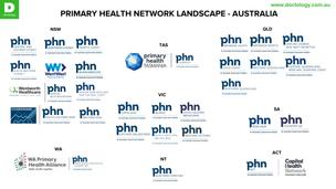 Landscape Snapshot: Primary Health Networks Australia