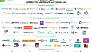 🗺️ Disability Tech Healthtech Landscape Australia 2021 ♿