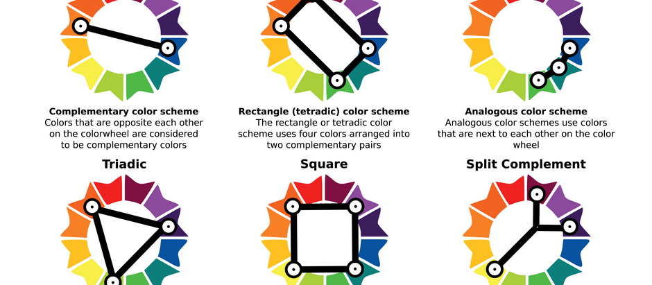 Want to Do Your Own Company Branding? Understand the Color Wheel First