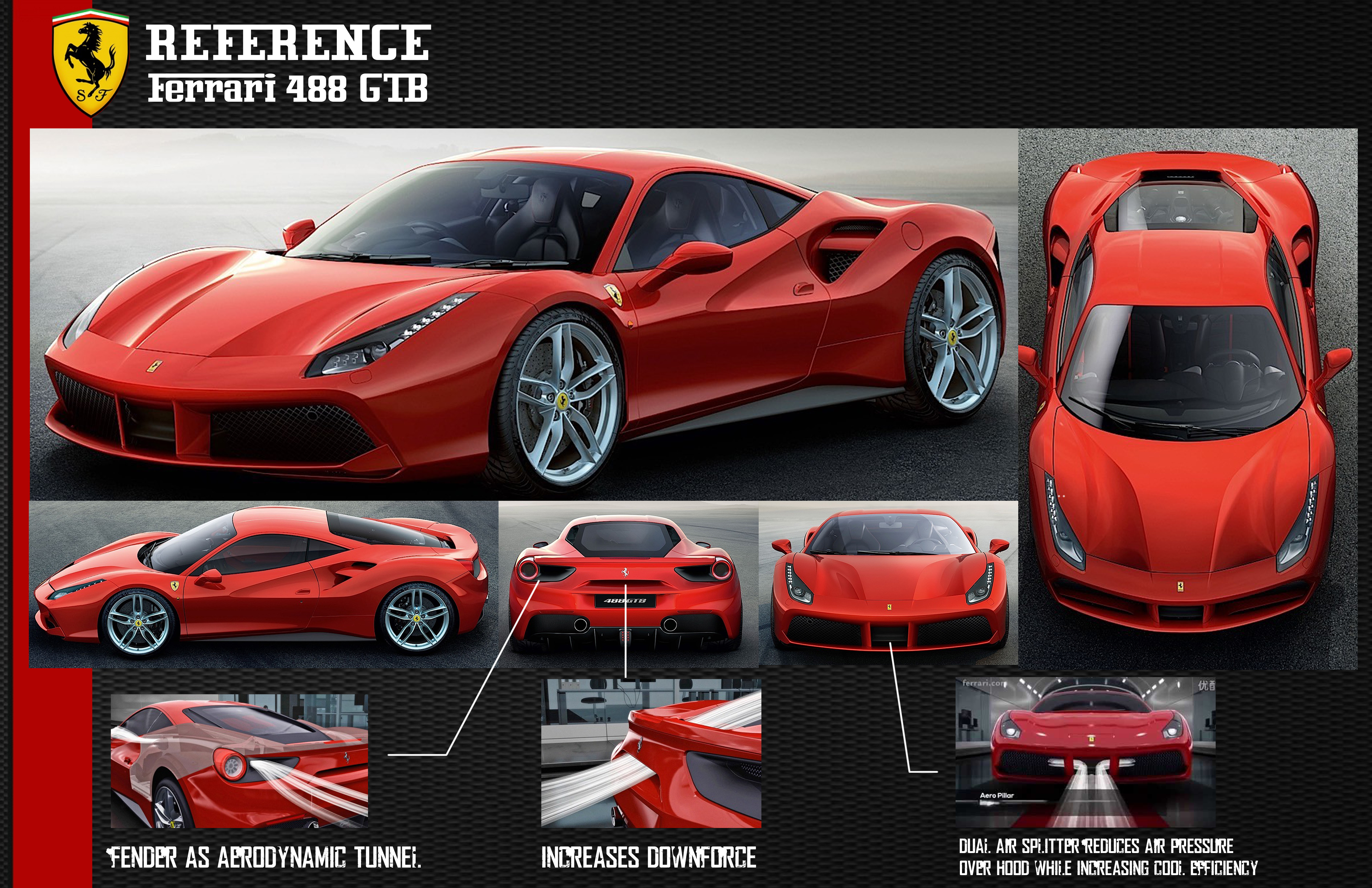 SuperCar-Reference Vehicle