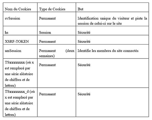 Cookies liste.PNG