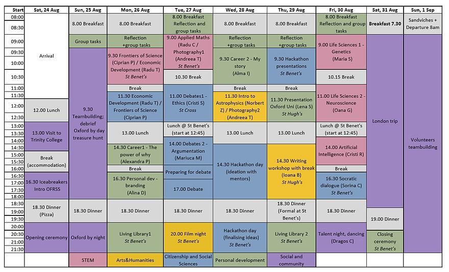 Schedule OFRSS 2019