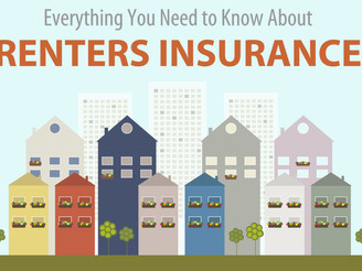 5 Benefits of Renters Insurance