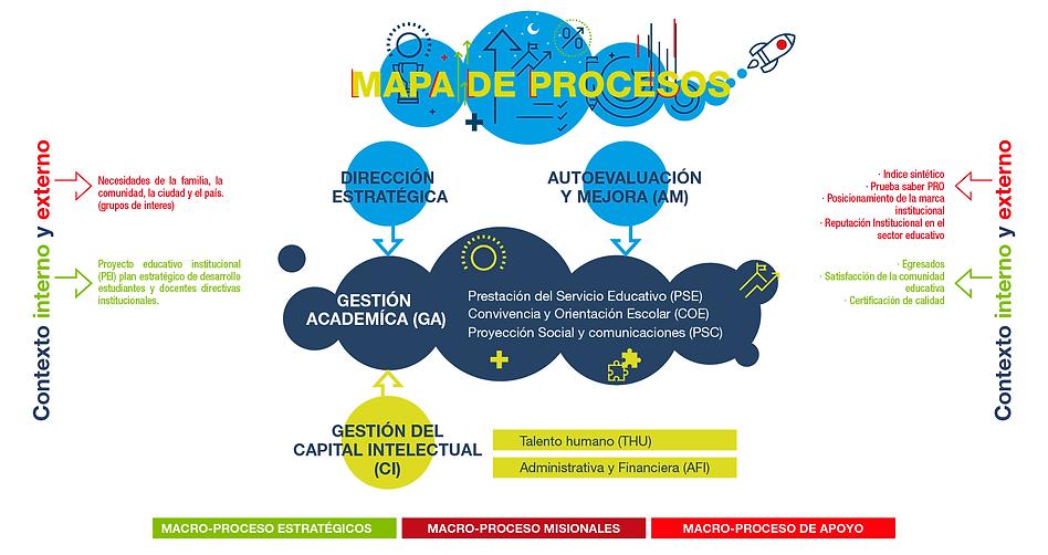 mapa de procesos-01.png