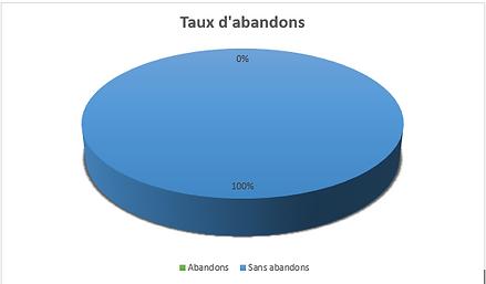 abandons.PNG