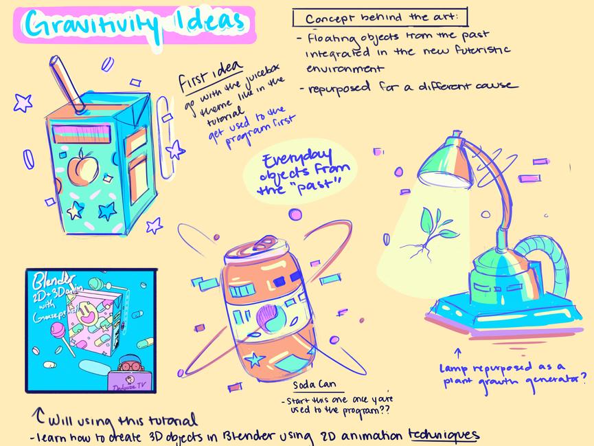 Gravitivity Plans