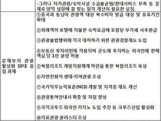 [지식정보] 관광활성화 정책 방향(2013년.7월 발표)
