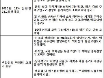 [지식정보] 백화점 현황/전망 (2010/2011년)