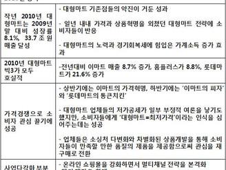 [지식정보] 대형마트 2011년 정리